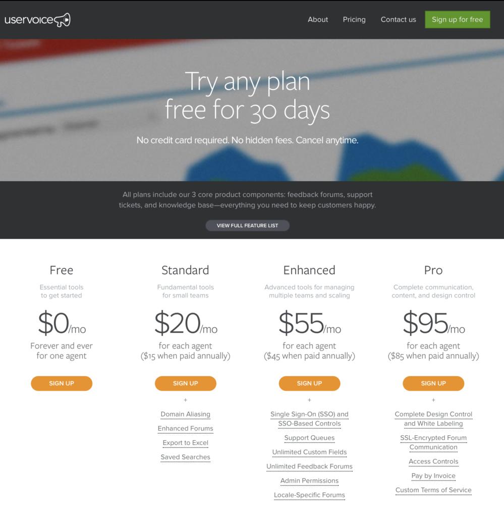 uservoice pricing 2013